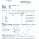 """Результаты испытаний продукции ООО """"Фирма Пластик"""""""